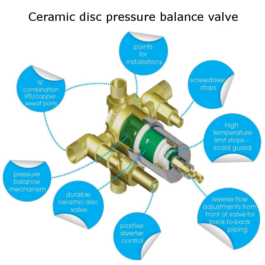 Danze D113000BT Single Control Pressure Balance Mixing