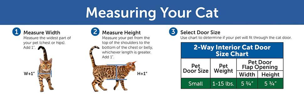 Amazon Petsafe Interior 2 Way Locking Cat Door White Pet