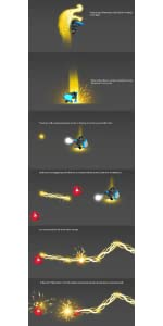 lego nexo knights storm dragon ability