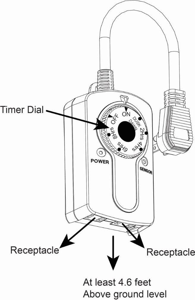 intermatic hb51k 24 hour outdoor timer with photocell