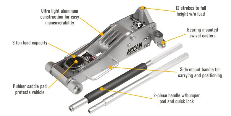 Amazon Com Sunex Tools Arcan Alj2t Aluminum Floor Jack