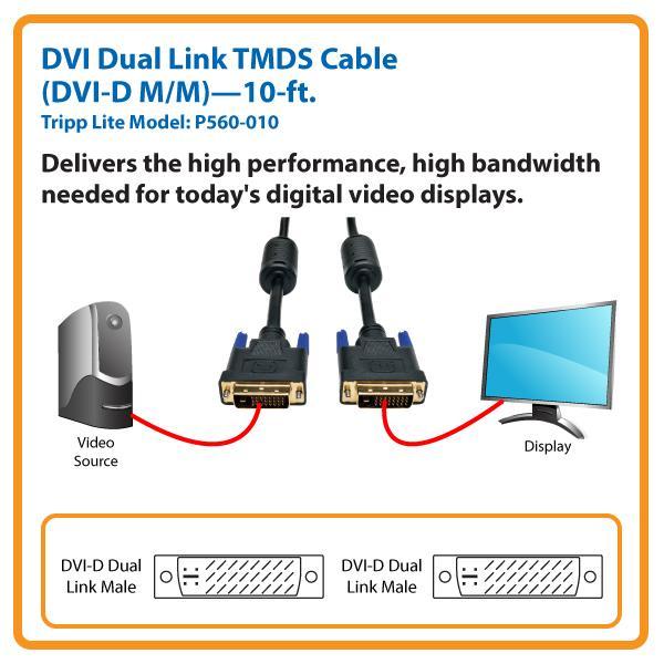 Dvid dual link 144hz