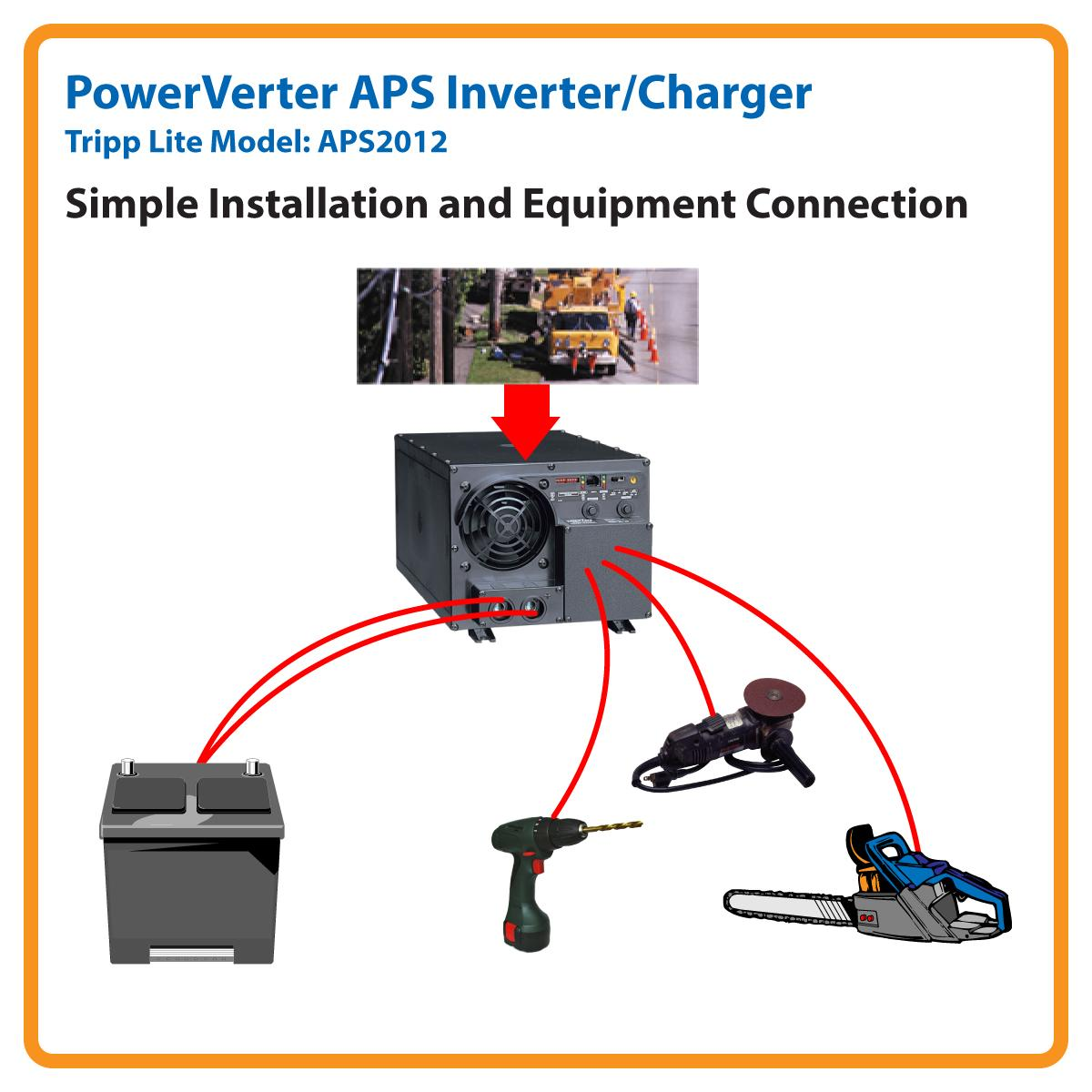 dual lite inverter wiring diagram dual image amazon com tripp lite aps2012 inverter charger 2000w 12v dc to on dual lite inverter wiring