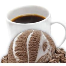 Choccolate k-cups keurig