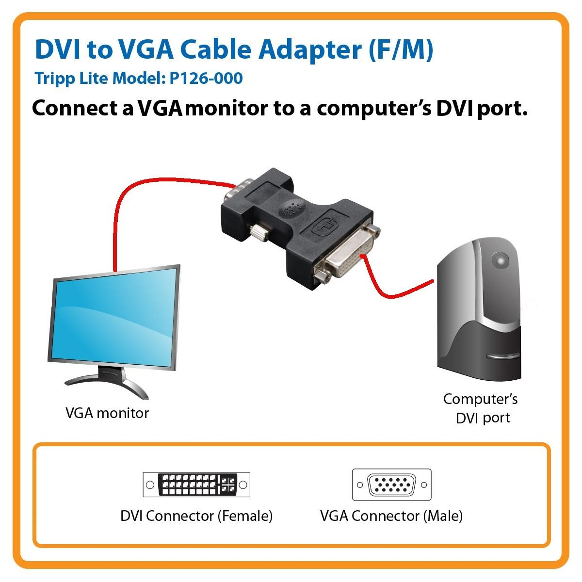 Nice Dvi D To Vga Wiring Diagram Adornment - Electrical Diagram ...