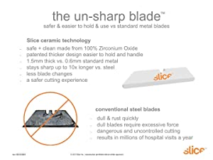 safe blade, won't cut skin, amazing design