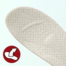 Orthotics, comfort, women's shoes, insoles, removable