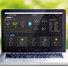 online weather station, aculink, acurite