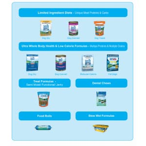 more natural balance products