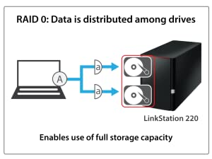 linkstation, linkstation 220, raid, raid 0, data protection, secure data, raid support
