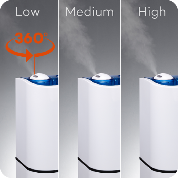 Taotronics Cool Mist Humidifier Ultrasonic Air Humidifiers For Bedroom With No