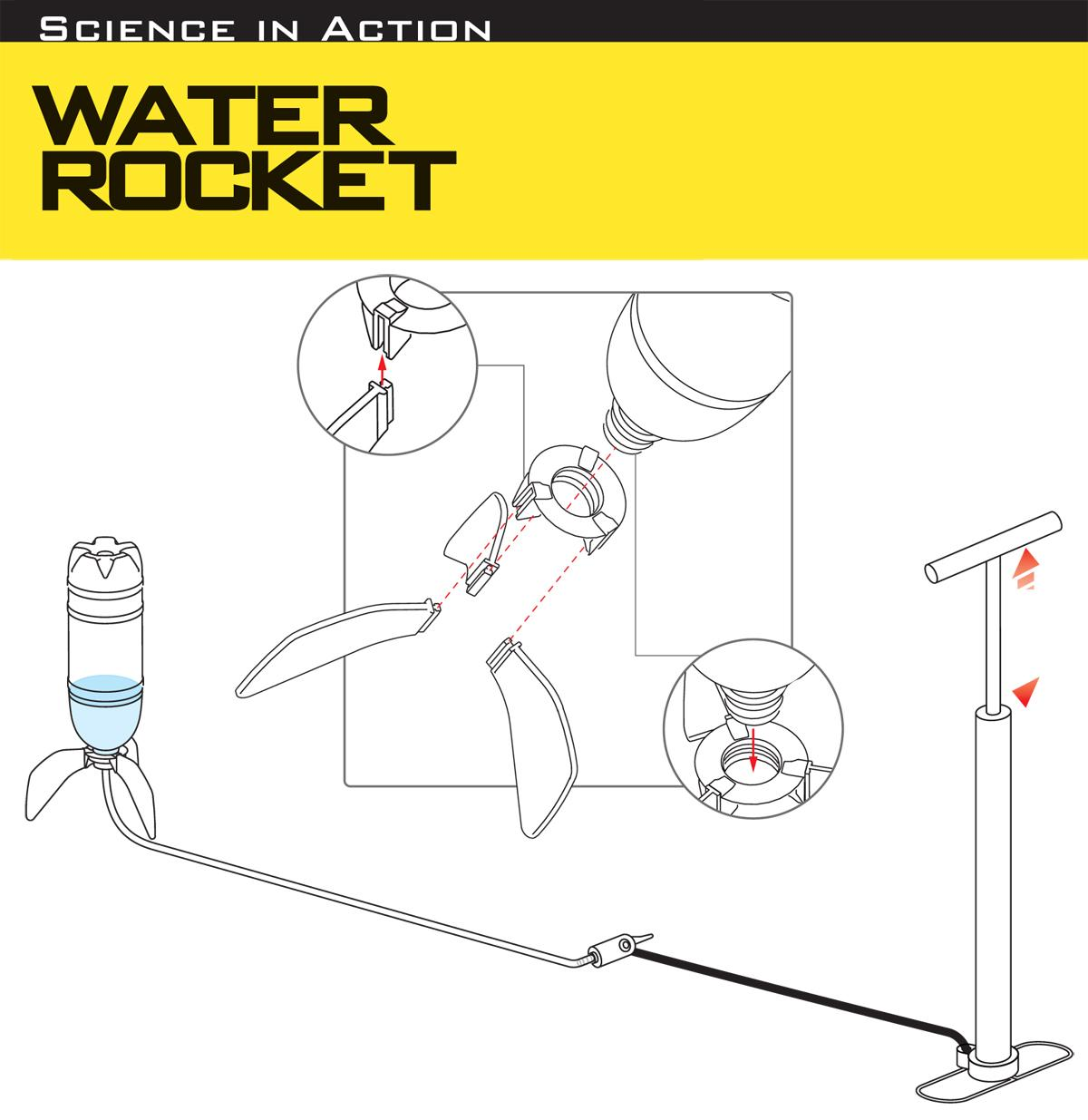 water rocket launcher plans pdf