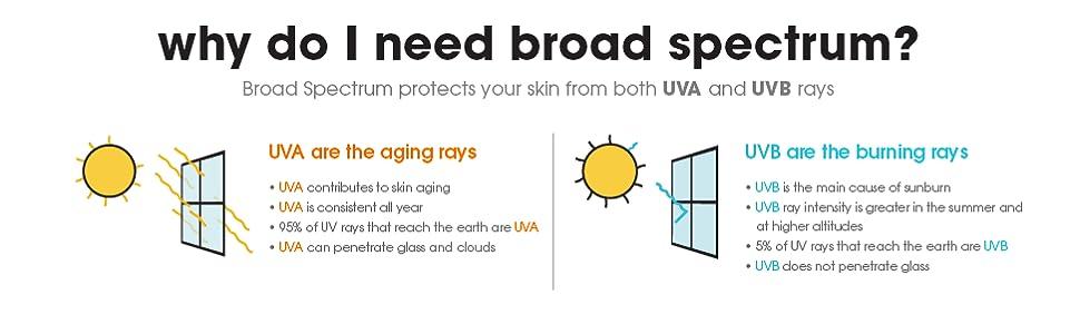 Amazon MDSolarSciences Quick Dry Body Spray Broad Spectrum – Jenn Uv8 Wiring Diagram