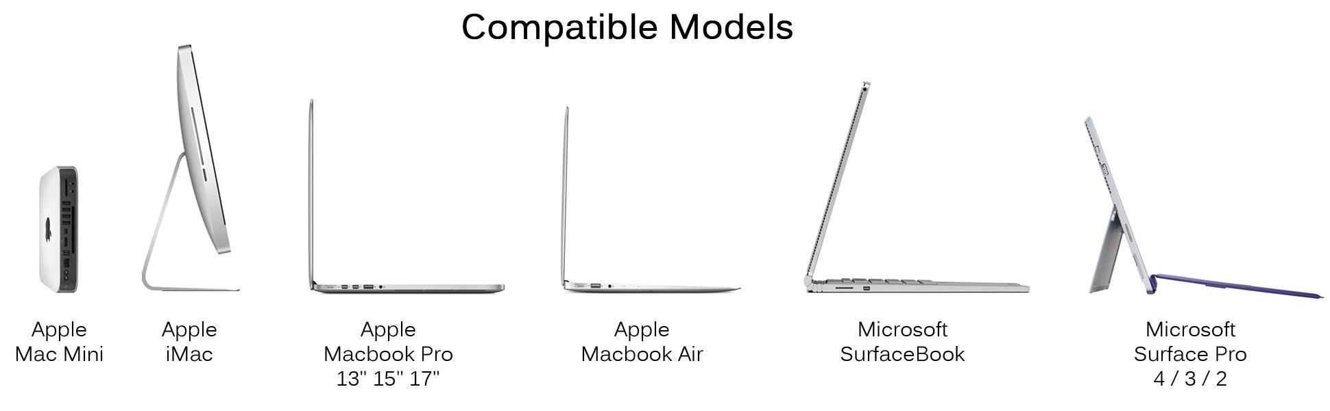 Macbook Pro Mini Displayport To Hdmi Wiring Diagram Schematic Diagrams Dvi Amazon Com 10 Ft Fosmon Dp