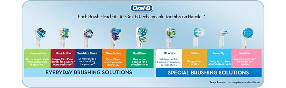 oral b, oral b toothbrush, electric toothbrush, toothbrush head, toothbrush replacement head