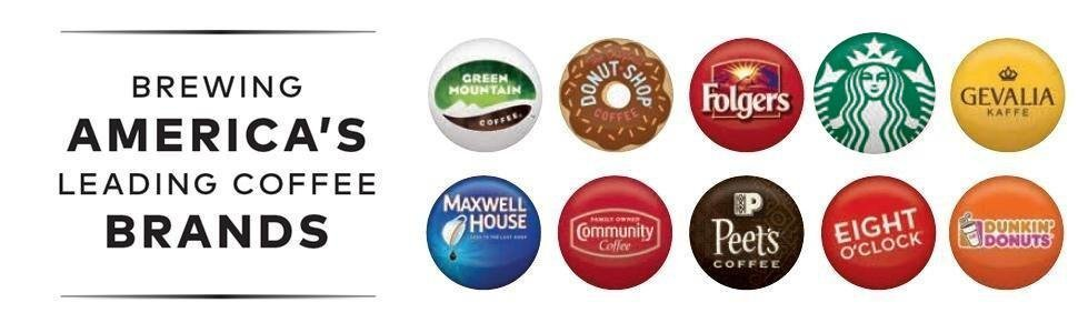 Keurig, Keurig coffee, coffee pods, K-Cup pods, K-Cups, Green Mountain Coffee, coffeemaker, pods