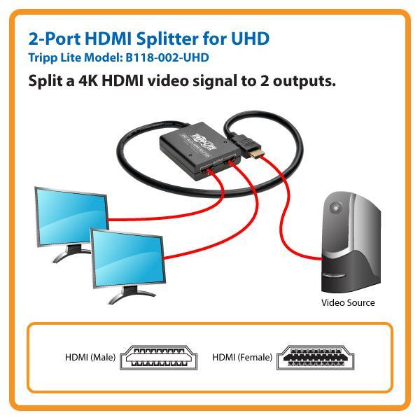 Tripp Lite 2 Port Displayport To Hdmi Splitter Multi Display