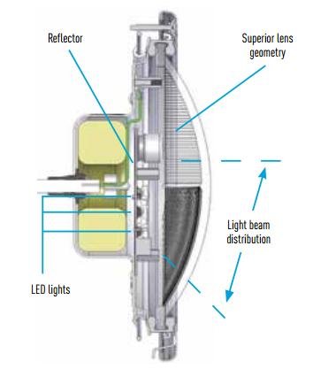 Surprising Pentair Led Light Wiring Diagram Pentair Intellibrite Controller Wiring Cloud Aboleophagdienstapotheekhoekschewaardnl