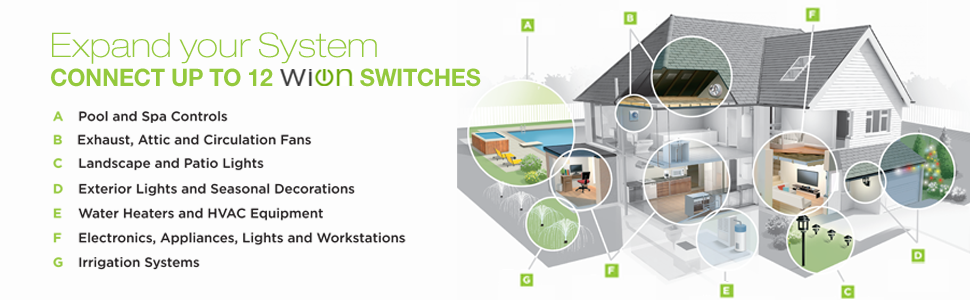 wion;woods;connected home;wemo;wifi light switch;smart light swtich;smart house;B00BB2MMNE