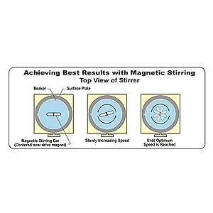 magnetic stirring, magnetic spinbars, magnetic stirbars