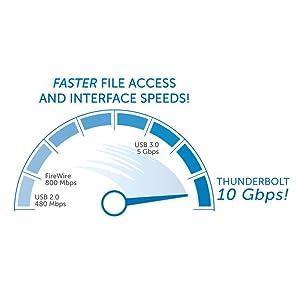 ministation thunderbolt, thunderbolt hard drive, portable hard drive, high speed hard drive