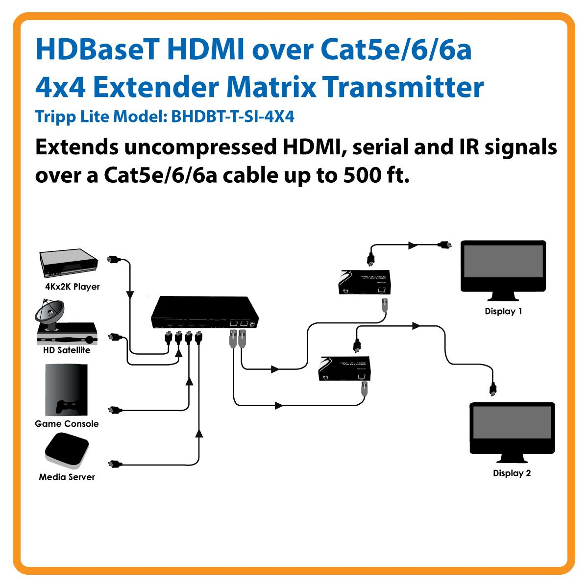 Tripp Lite Hdbaset Hdmi Over Cat5e 6 6a 4x4 Extender Details About Cat6 Matrix Auto Switch Splitter Serial And Ir Control Transmitter