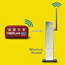 Client mode allows MX to connect to an existing Wi-Fi network