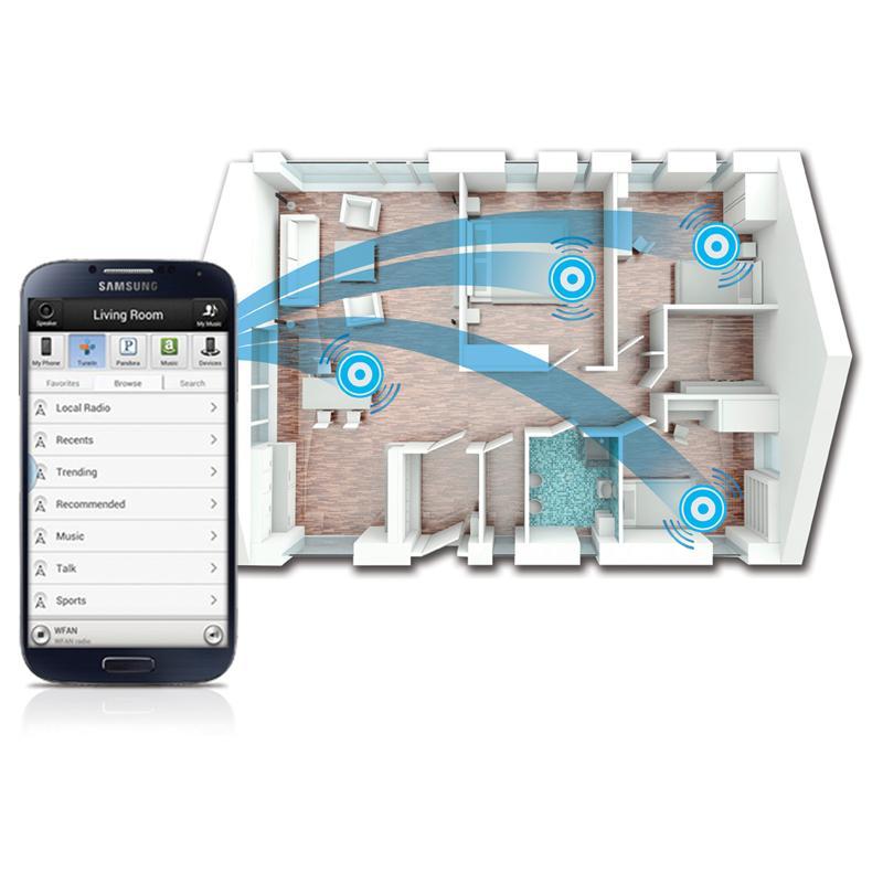 Amazon Com Samsung Hw J6500 Curved 6 1 Channel 300 Watt