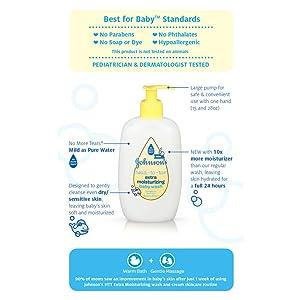 JOHNSON'S HEAD-TO-TOE Extra Moisturizing Baby Wash Features