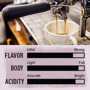 Espresso Roast Coffee, Flavor Profile
