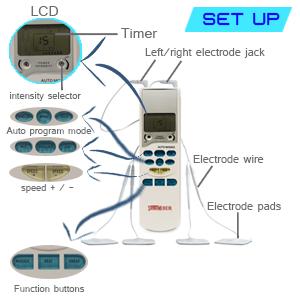 Santamedical Tens Unit Setup Easy to Use