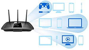 Seamless Roaming for Wi-Fi That Follows You