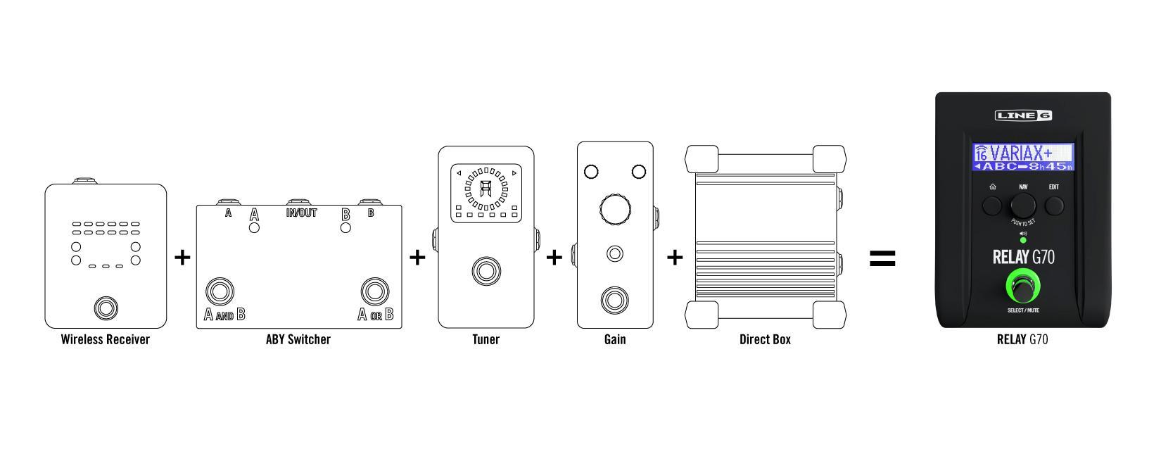 line 6 relay g70 wireless guitar stomp line 6 musical instruments. Black Bedroom Furniture Sets. Home Design Ideas