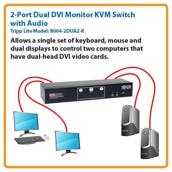 Amazon Tripp Lite 2 Port Dual Monitor DVI KVM Switch With Audio