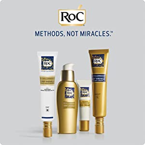 About the RoC skincare brand