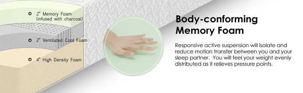 memory; foam; memory foam; ventilated; cool; comfort; 8inch;