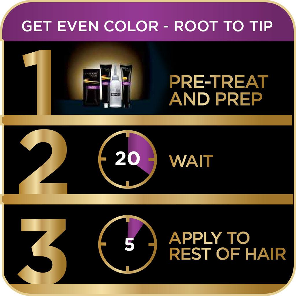 clairol hair dye instructions