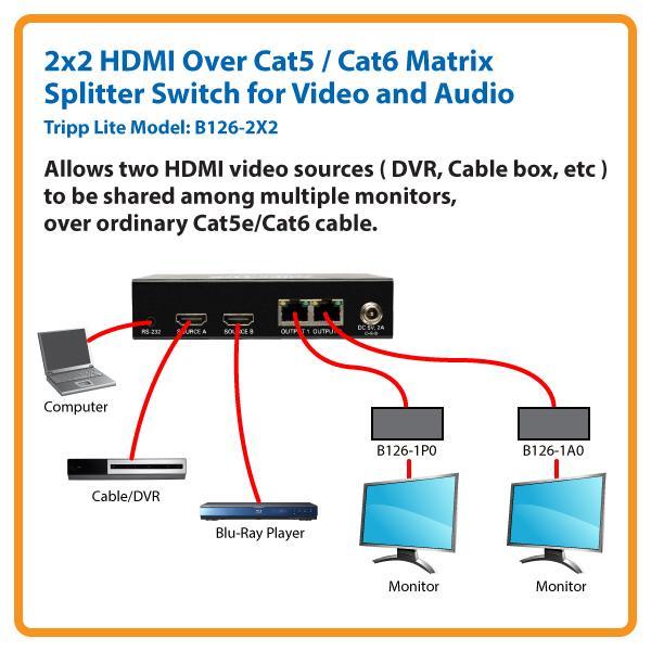amazon com tripp lite 2x2 hdmi over cat5 cat6 matrix splitter rh amazon com