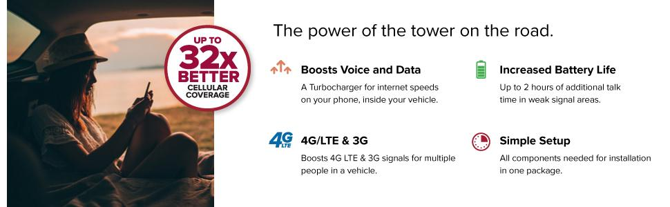weBoost Drive 4G-M Cell Phone Signal Booster 32x