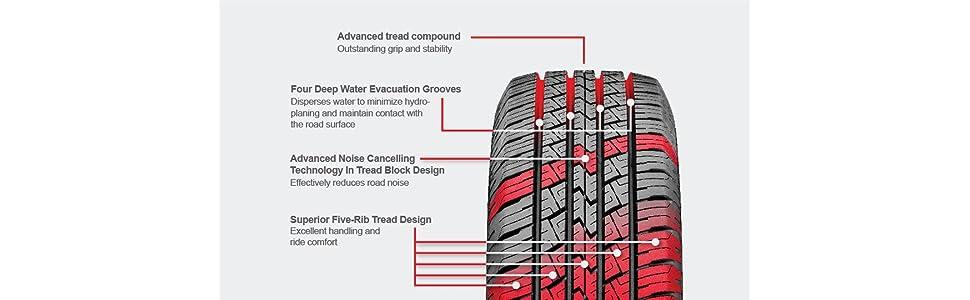 GT Radial SAVERO HT2 Radial Tire P275//65R18 114T