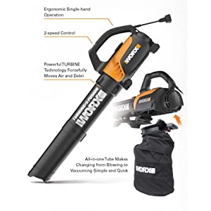 Amazon.com: Worx Turbine Fusión Hoja Blower, Mulcher, y ...