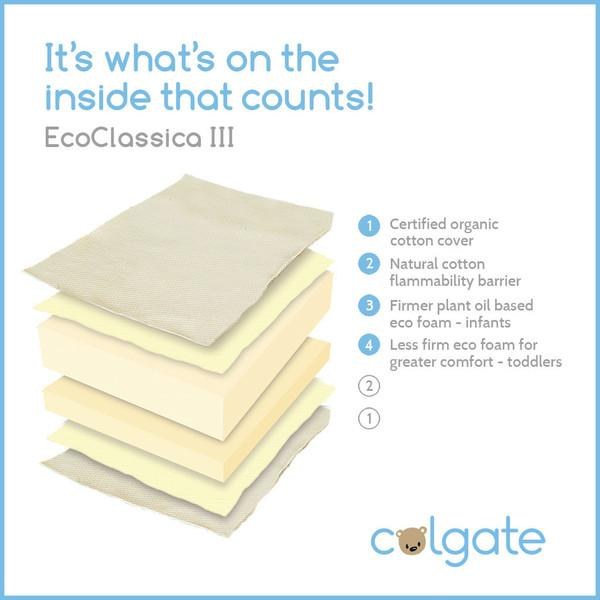 colgate eco foam toddler mattress