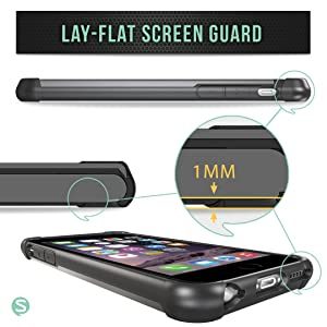 ultimate screen protection for iPhone 6 and 6s