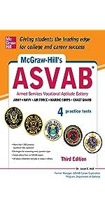 Top asvab study books