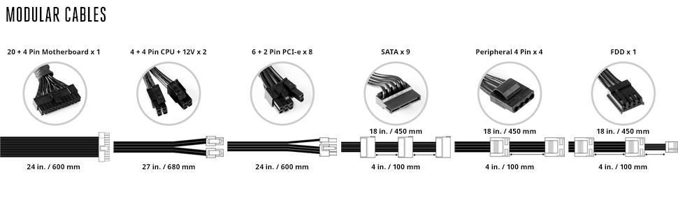 V1000 Modular Cables