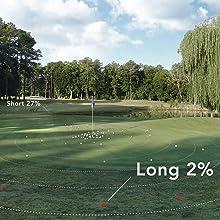 Arccos, Arccos Golf, golf, golf gps, golf performance tracker