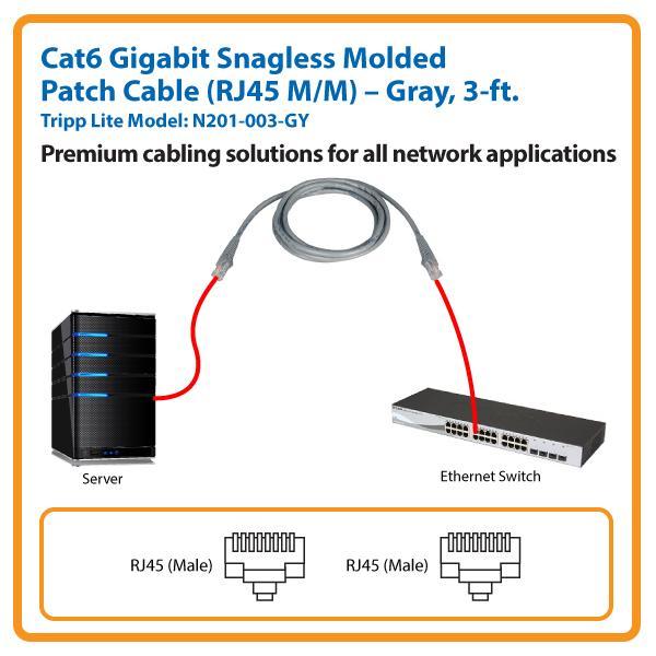 Rj45 gigabit wiring diagram somurich rj45 gigabit wiring diagram amazon tripp lite cat6 gigabit snagless molded patch asfbconference2016 Images
