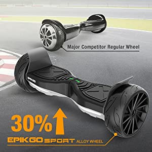 hoverboard, hover boards, self balancing scooter, swagway, swagtron, segway