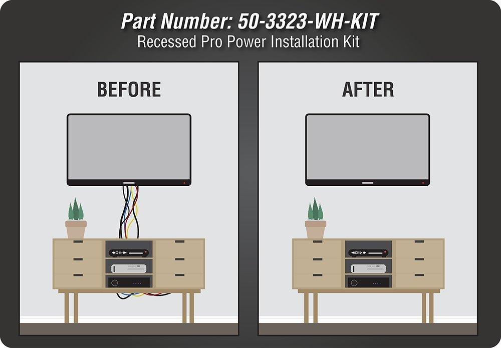 Flat Panel TV Cable Organizer Kit With Power in addition Samsung Smart TV App Development together with Audio Cables And Connectors Types likewise Smoke Detector Wiring Diagram as well Arduino Pro Micro Pinout. on samsung tv connection diagram