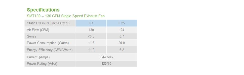 Delta Electronics Smt130 Breez Smart Ventilation Fans 130